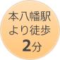 本八幡駅より徒歩2分